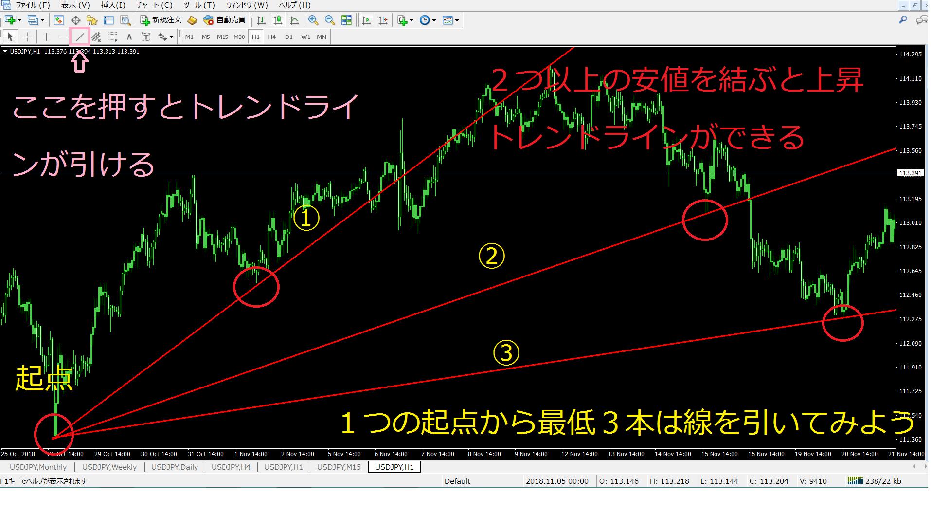 trendline-basis
